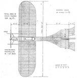 Samolot Hanriot z 1910 r., rzut z góry. (Źródło: Flight, December, 3, 1910).