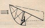 Lotnia wyposażona w dodatkową płozę do lądowania (propozycja konstruktora). (Źródło: Skrzydlata Polska nr 30/1973).