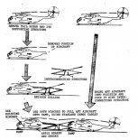 """Kolejność łączenia dwóch śmigłowców Sikorski CH-53D w drugim wariancie """"nose to tail"""". (Źródło: """"Report 39-X-11 Multiple Helicopter Heavy Lift System Feasibility Study. Final Report"""")."""