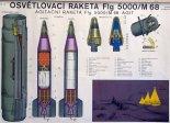 Rakieta oświetlająca FLG-5000/M-68 i agitacyjna FLG-5000/M-68 Agit oraz pojemnik transportowy / wyrzutnia. (Źródło: Del-27-12 Osvetlovacia raketa Flg 5000/M68).