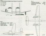 Eksperymentalna łódź żaglowa Model April 1995,  rysunek w rzutach. (Źródło: Przegląd Lotniczy Aviation Revue nr 1/1995).