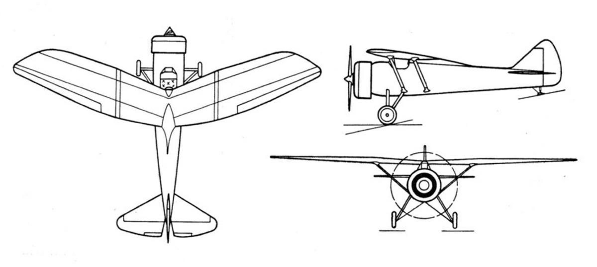 Polish Pws Aircraft Designations