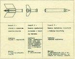 Podział rakiety RP-2 na zespoły montażowe. (Źródło: Skrzydlata Polska nr 49/1963).